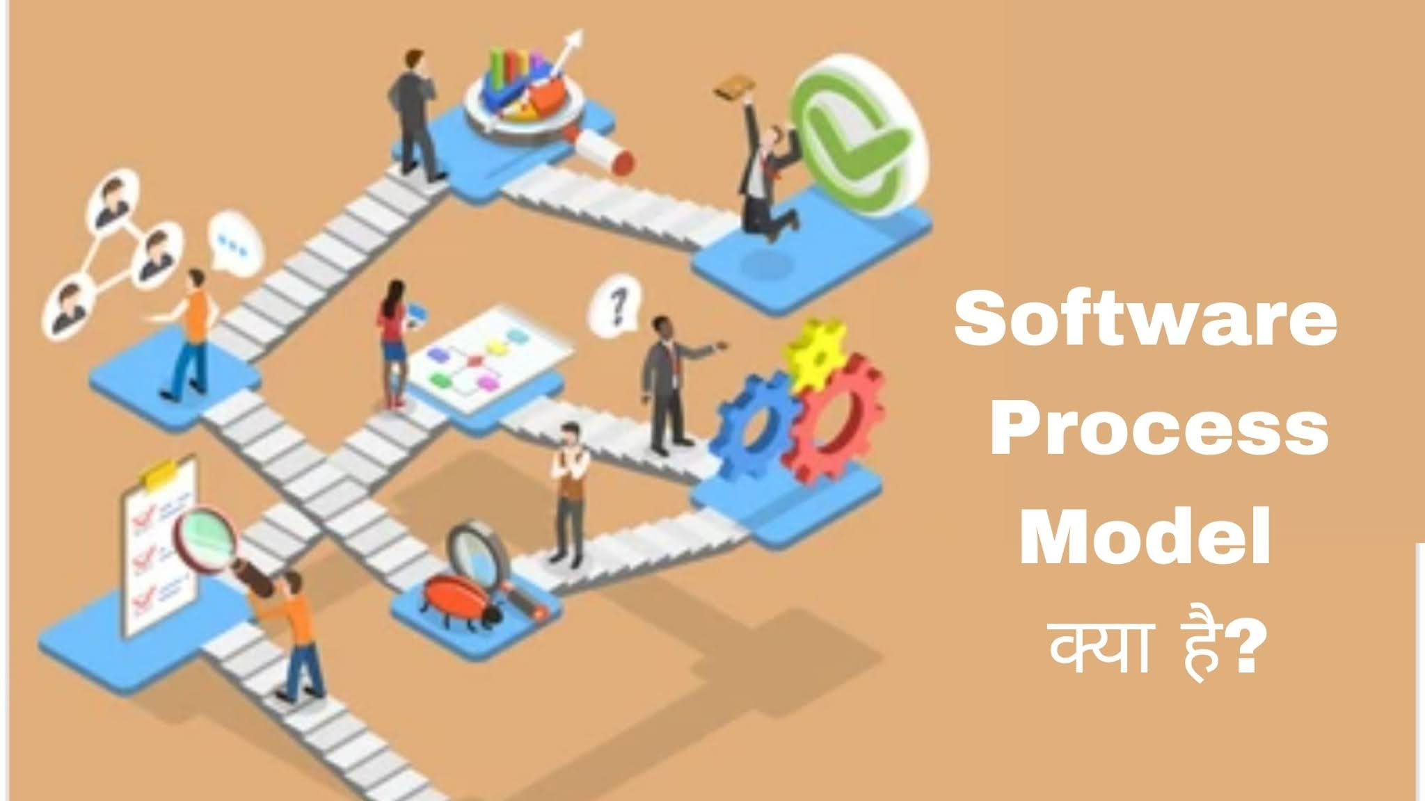 Software Process Model क्या है
