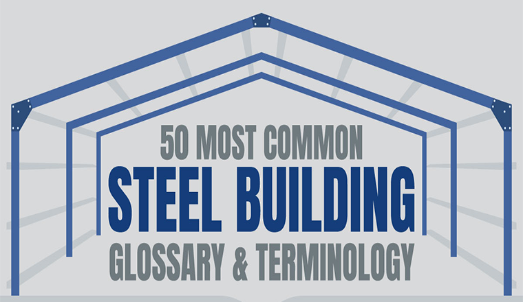 50 Most Common Steel Building Glossary & Terminology #infographic
