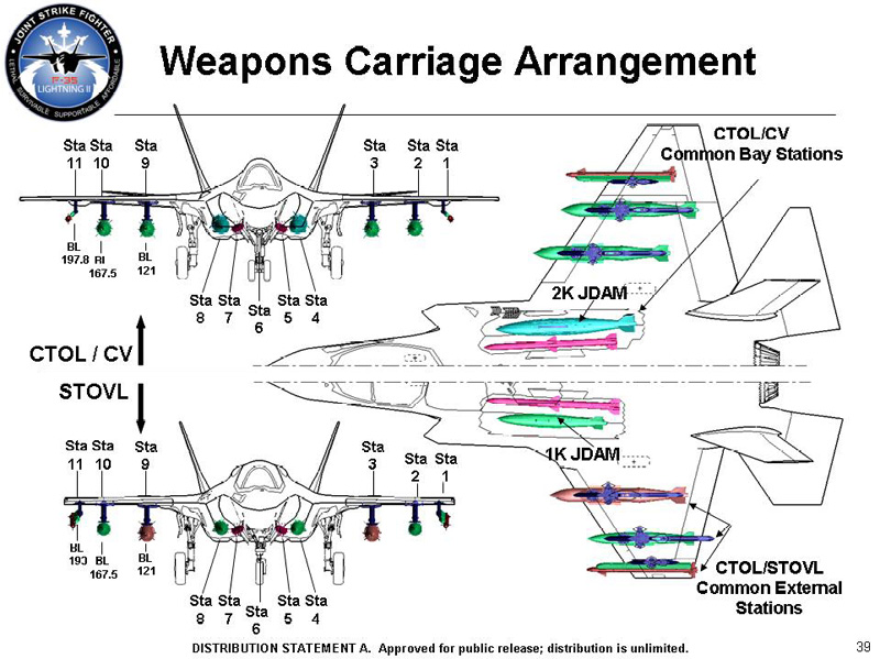 UK Armed Forces Commentary: JCA - The F35C