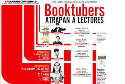 Booktube, booktuber, ensayo, atrapar lectores, Marian Ruiz