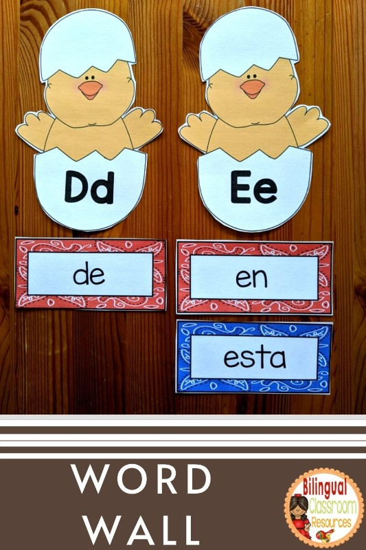 Word Wall Headers l Editable Word Cards l Pared de palabras