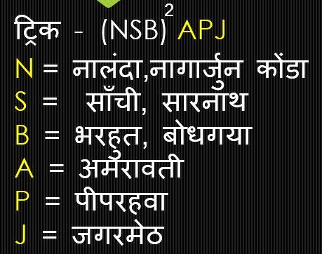 Gk Trick Hindi : गौतम बुद्ध के आठ स्तूप