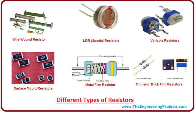 what is registor & registance register kya hota hai aur electronics mein iska kya kaam hota hai
