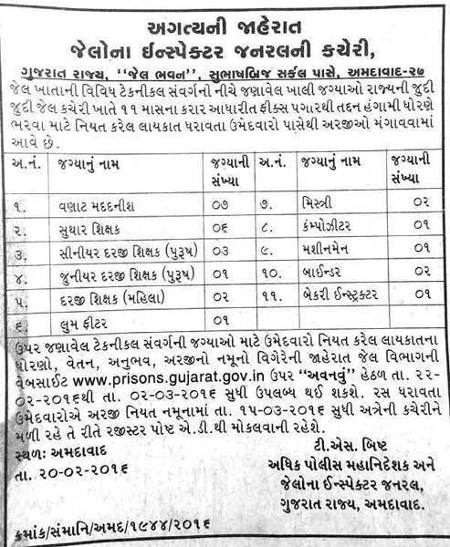 Gujarat Prisons Department Various Recruitment 2016