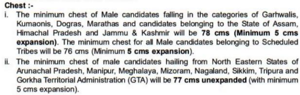 BSF Sports Quota Recruitment