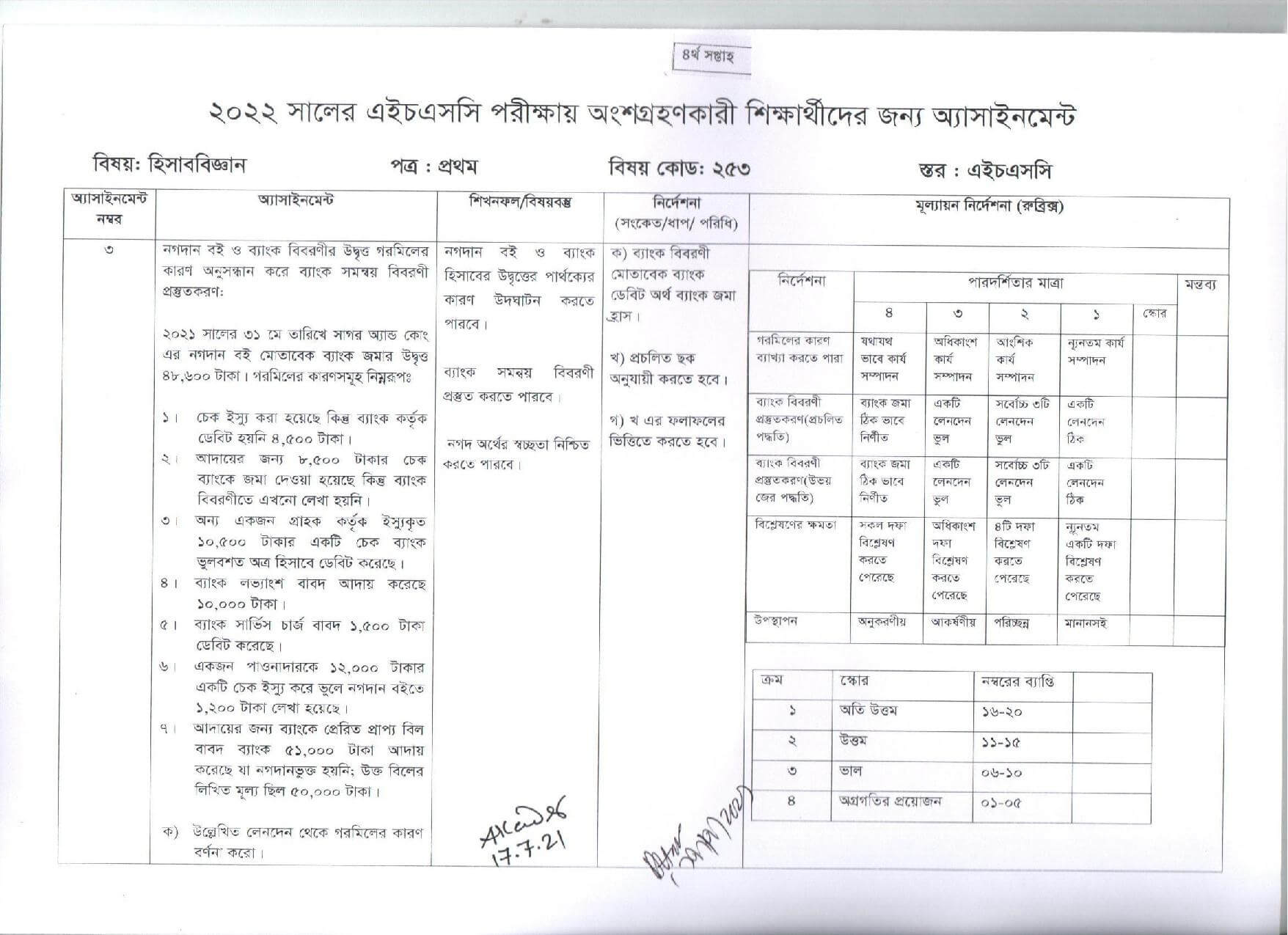 2022 HSC Assignment Accounting