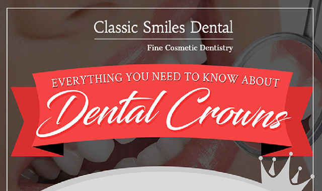 Everything You Need To Know About Dental Crowns #infographic