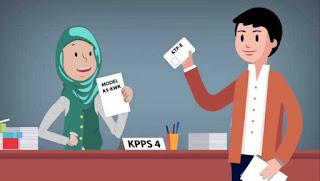 tugas anggota kpps
