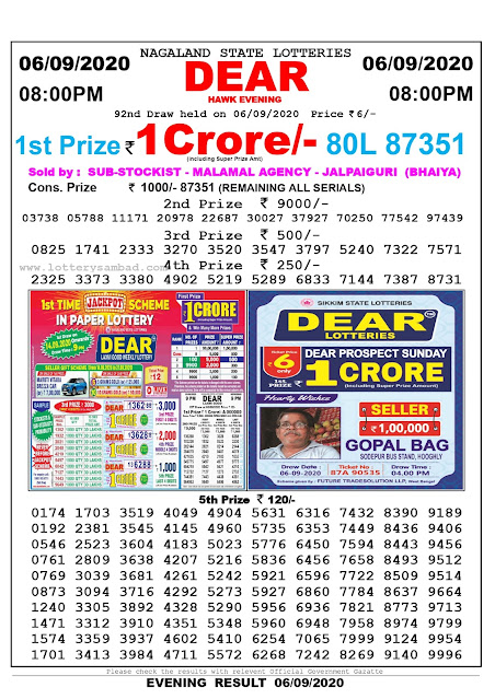 Lottery Sambad Result 06.09.2020 Dear Hawk Evening 8:00 pm