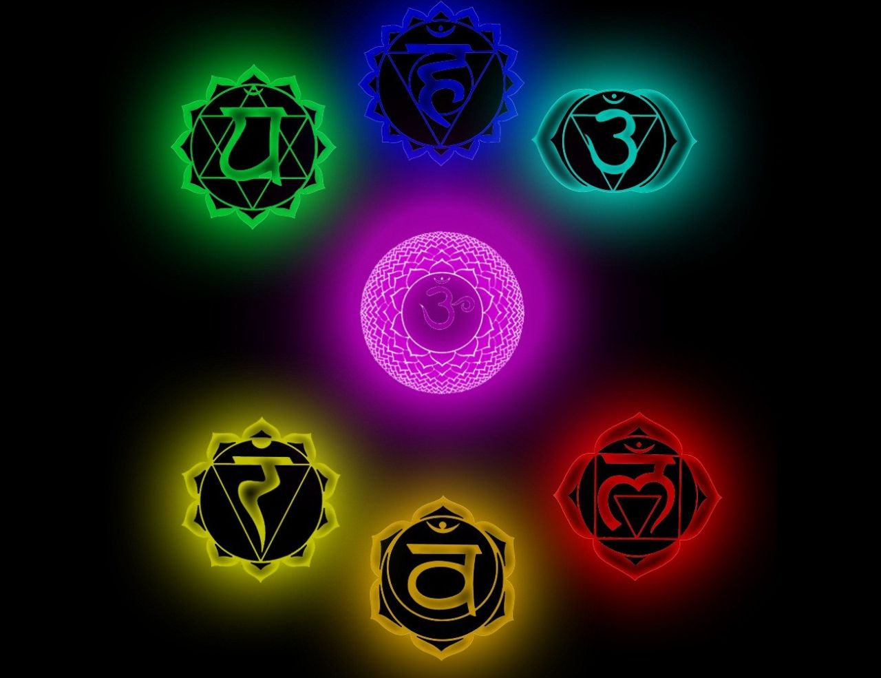 7 Chakra Source Attunement