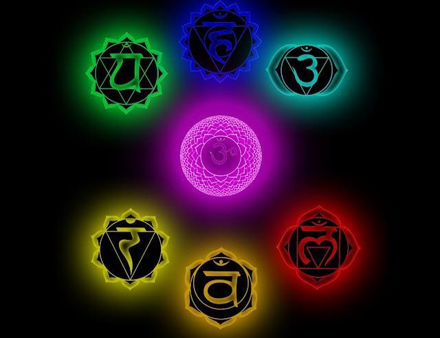 7 Chakra Source Attunement