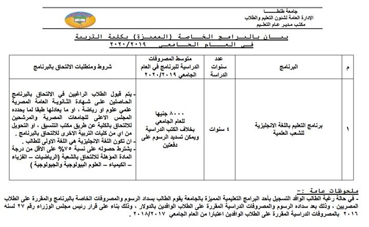 شروط ومصروفات برامج جامعة طنطا للعام الدراسي الجديد 116