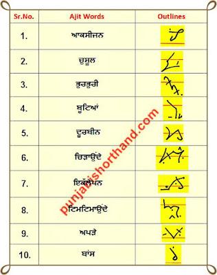 28-june-2020-ajit-punjabi-shorthand-outlines