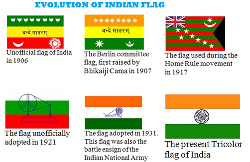 Indian Flag History: Indian Flag : General Knowledge Questions