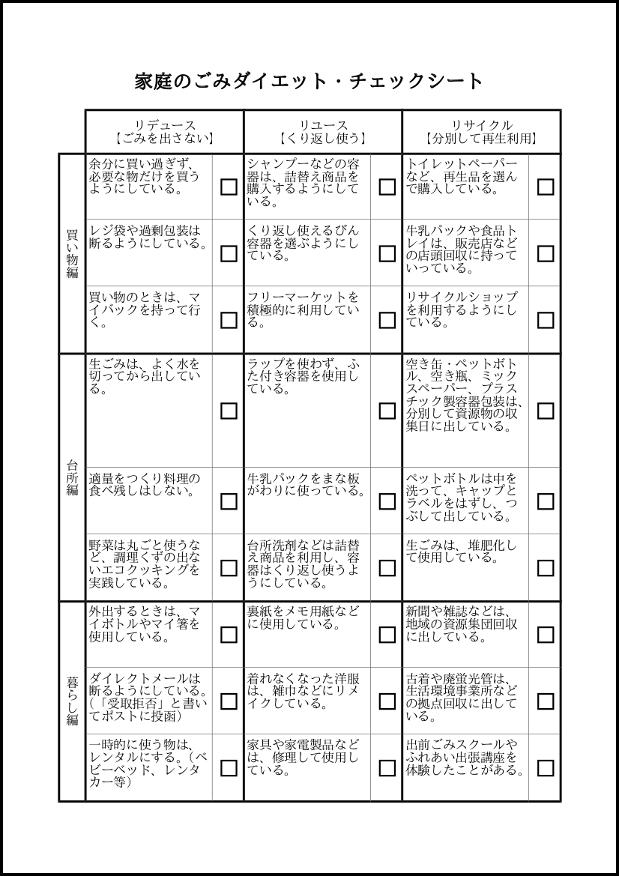 家庭のごみダイエット・チェックシート 013