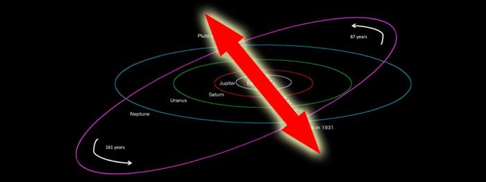 Raro Alinhamento de Plutão indica Atividade Nunca Vista