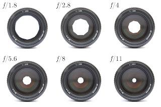 contoh gambar bukaan aperture pada lensa