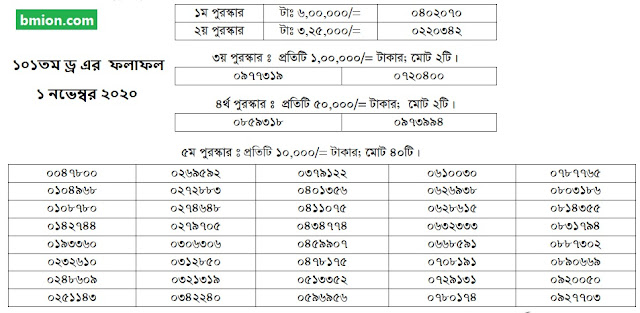 101st 100Taka Prize Bond Draw | Result Bangladesh 1 November 2020