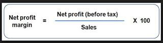 cara hitung profit