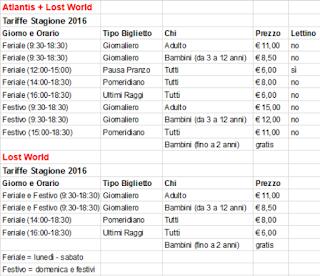 Tariffe Parco Acquatico Atlantis + Lost World 2016