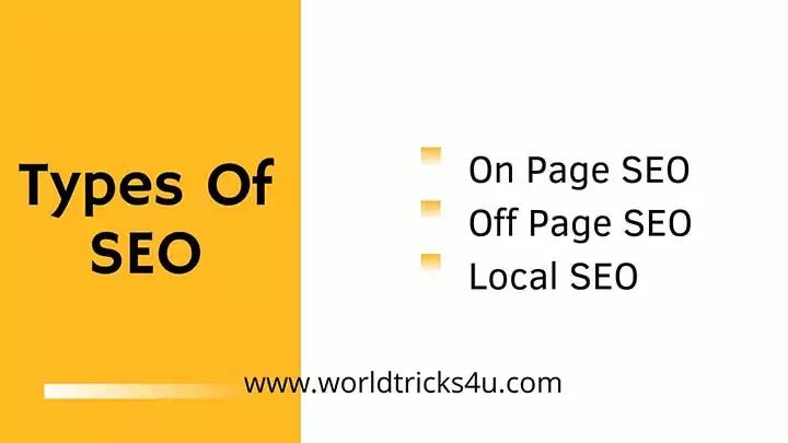 What is SEO in Hindi , Types of seo in hindi