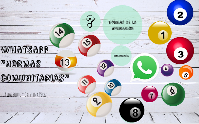 Whatsapp: Normas de comportamiento