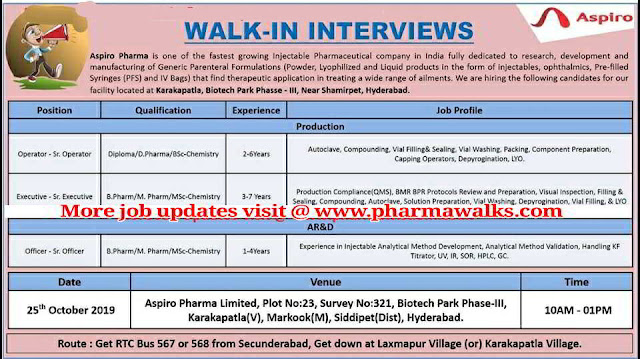 Aspiro Pharma - Walk-in interview for Multiple positions on 25th October, 2019