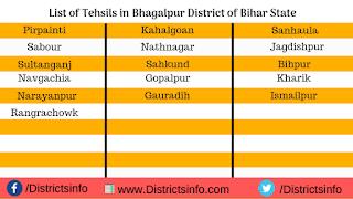List of Tehsils in Bhagalpur District of Bihar State