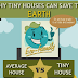 Why Tiny Houses Can Save The Earth #infographic