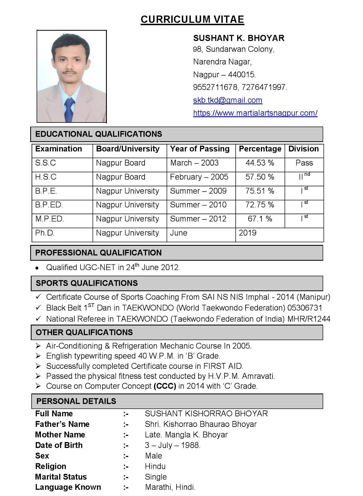Sushant K Bhoyar Info
