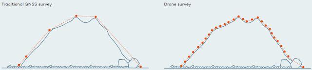 Peran Drone di Dunia Tambang Batubara