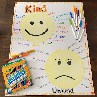 Anchor chart showing kindness vs unkindness