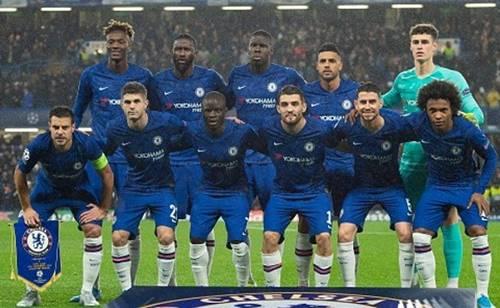 Skuad Pemain Chelsea Terbaru