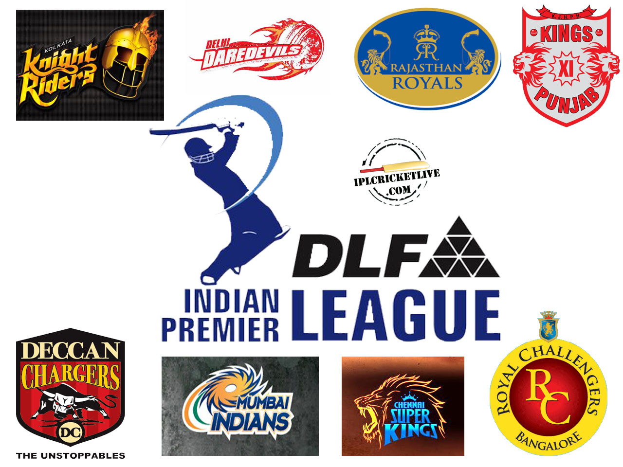 commercialization of indian premier league Branding opportunities in sports & lifestyle events  indian premier league,  which has irked many purists on account of too much commercialization of gentlemen.