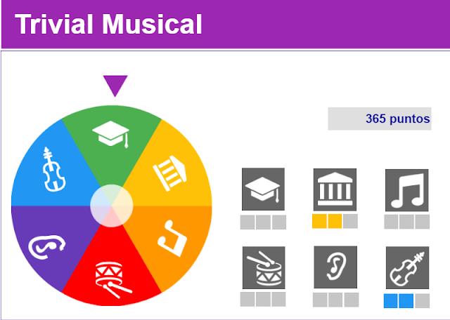 Trivial musical