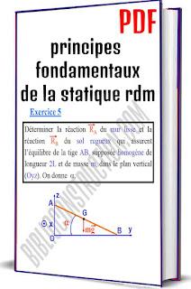 principes fondamentaux de la statique rdm, Principe de l'action et de la réaction, Equilibre sous l'effet de trois forces non parallèle, Transmission des forces, Théorème fondamentale de l'équilibre, Système isostatique ou hyperstatique,