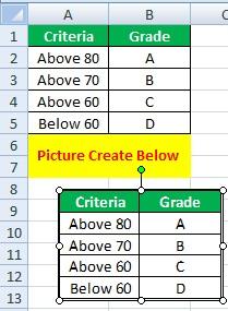 How to use Camera Tool in Excel (क्या आप जानते है की एक्सेल में भी कैमरा होता है)