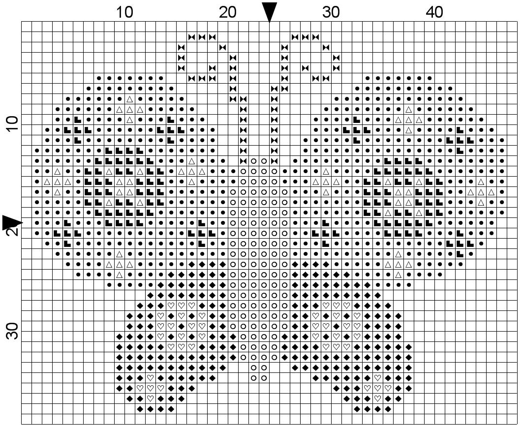 My Cross Stitch Blog: Butterfly Chart for Mother's Day