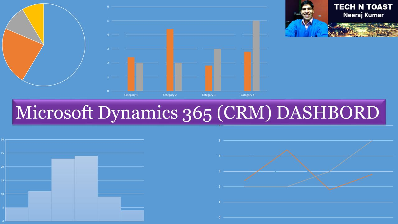 Dashboards in Microsoft Dynamics 365 CRM