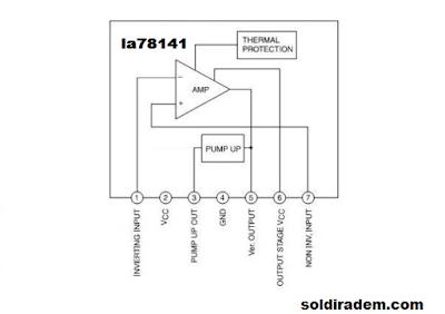persamaan ic vertikal la78141