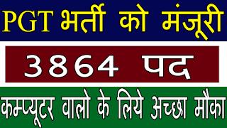 PGT Vacancy In Haryana