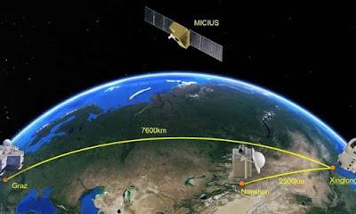 Comunicacions quàntiques intercontinentals del món real habilitades pel satèl·lit Micius