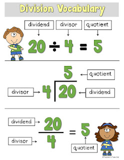 FREE Division Vocabulary Poster