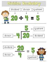Free Division Vocabulary