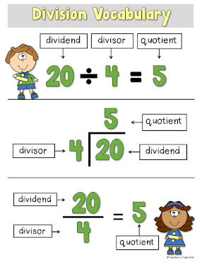FREE Division Poster for Vocabulary