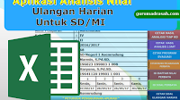 Aplikasi Analisis Ulangan Harian Untuk SD/MI