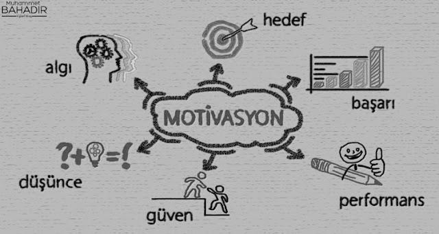 motivasyon resim