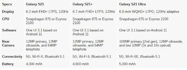 fiixaphone_SamsungGalaxyS21