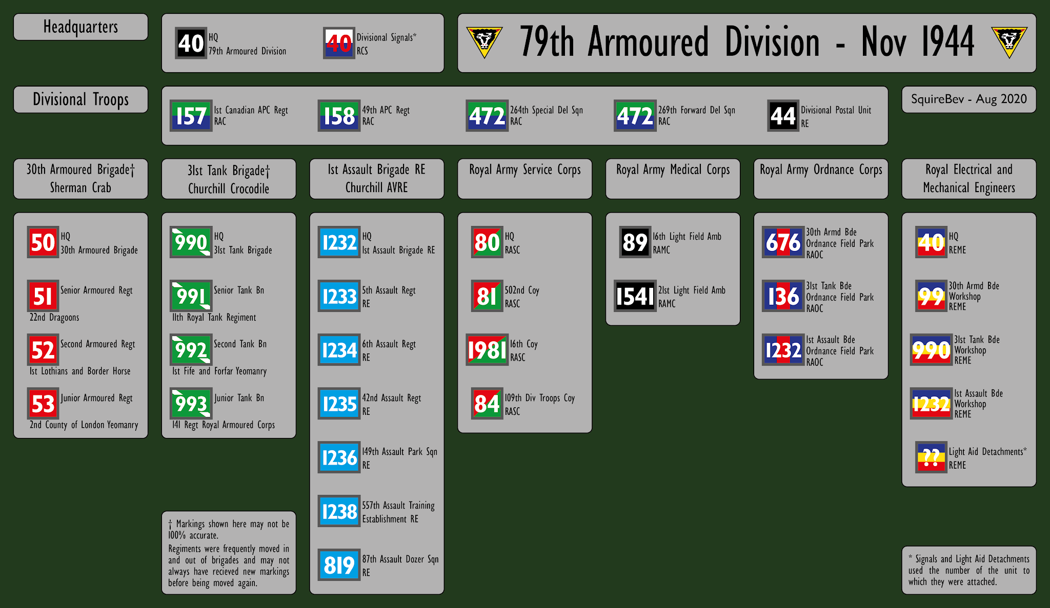 UK+-+Europe+-+79th+Armoured+Division+-+N