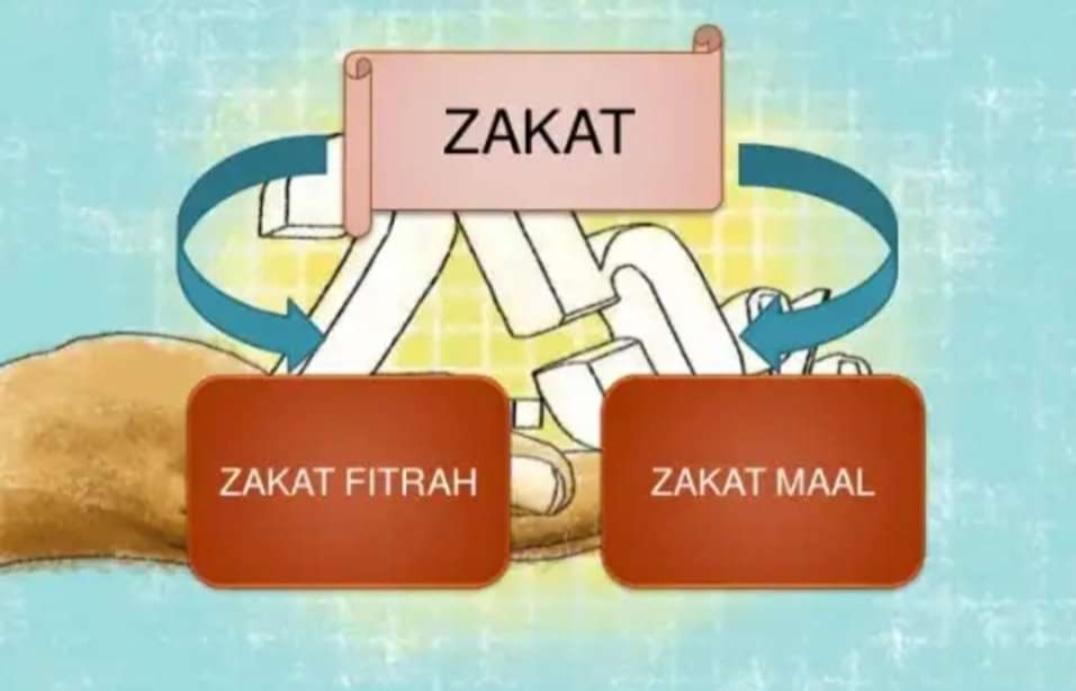 Pengertian Zakat Hukum Bentuk Syarat Dan Niat Zakat Dalam Islam Portaljawa